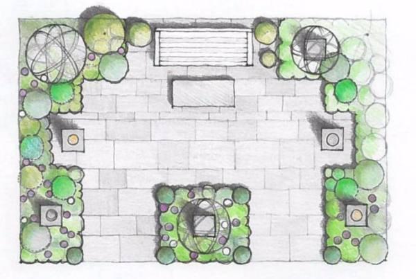 A garden ready for a changing climate Border Sundials